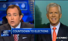 Could midterms surprise Wall Street? CNBC Monday, November 3, 2014| 2:01 PM ET