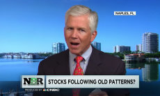 Stocks Following Old Patterns? Thursdsay, March 24, 2016