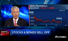 Stocks and Bonds Sell Off Tuesday, September 13, 2016 | 3:00 PM ET