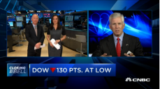 Stocks Near Session Lows Tuesday, October 6, 2016 | 3:10 PM ET