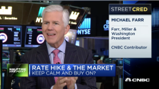 Rate Hike and the Market, March 16, 2017 | 12:15 PM ET