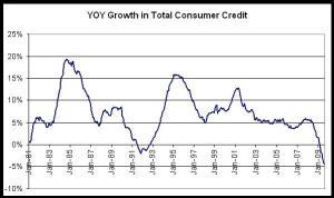yoy-growth-chart