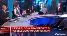 CNBC Special: Market Sell-Off, October 24, 2018 | 7:00 PM ET