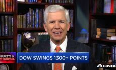 Markets in Turmoil, March 3, 2020 | 7:35 PM ET